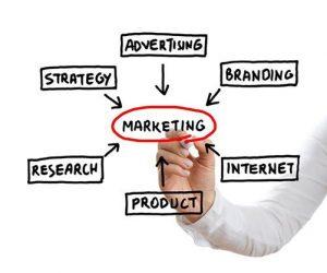 تعریف مدیریت بازاریابی - رخش اپ